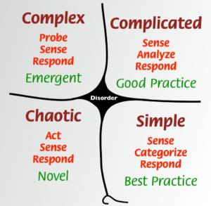 Cynefin framework image