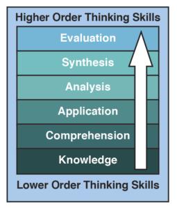 Higher Order Thinking Skills Image